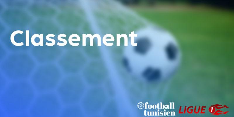 Ligue 1 : Le classement général après le match EST-ASG