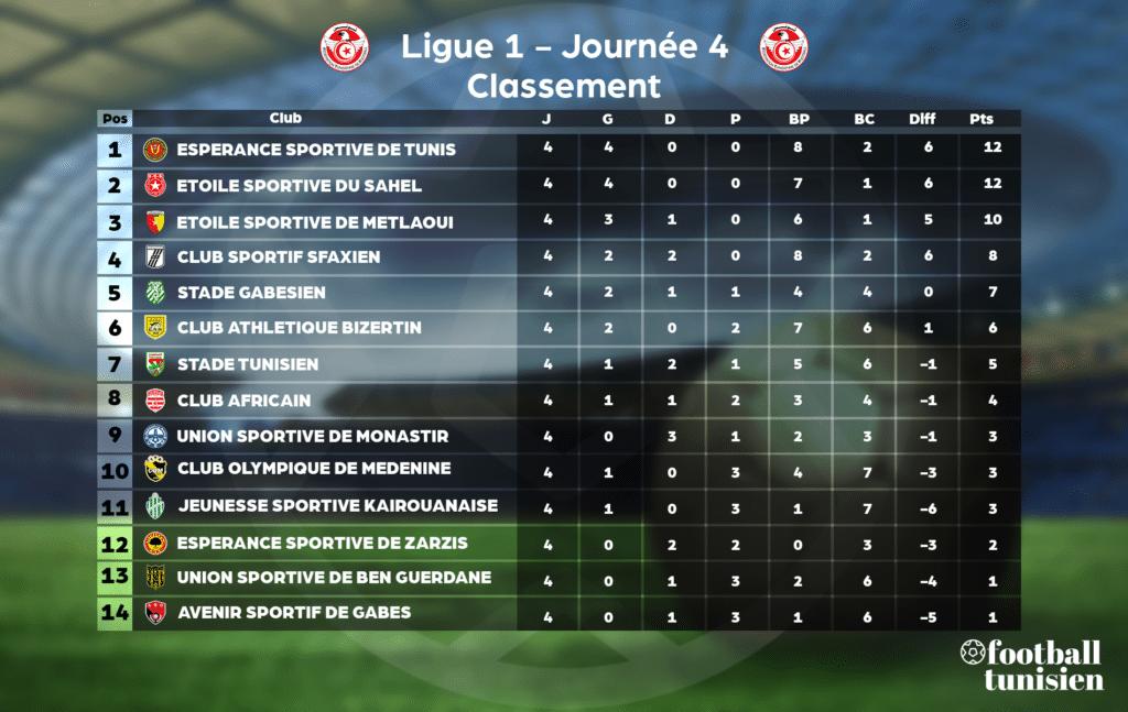 Calendrier / Résultats | Football Club de Metz - Effectif ...